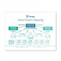 Value Stream Mapping Poster