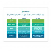 5S/Workplace Organization Poster
