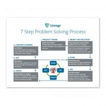 Problem Solving Process Poster