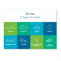 8 Types of Waste Poster