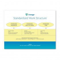 Standardized Work Structure Poster